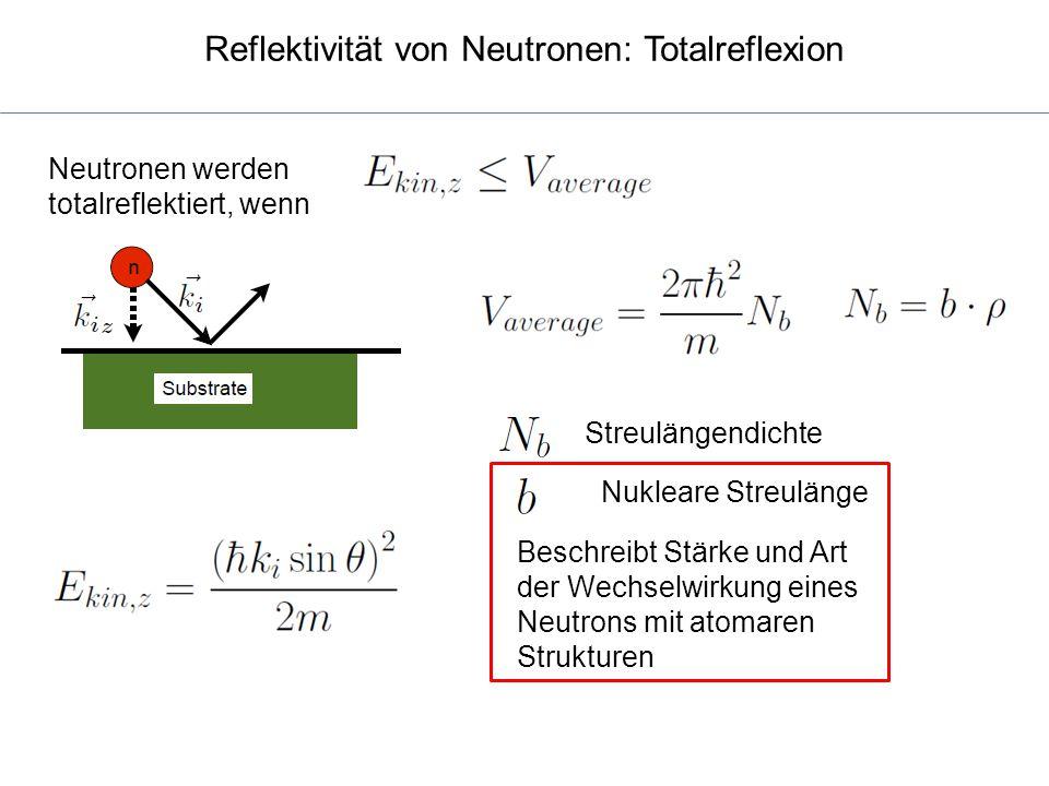 Reflektivität von Neutronen: Totalreflexion Neutronen werden totalreflektiert, wenn Streulängendichte Nukleare Streulänge Beschreibt Stärke und Art de