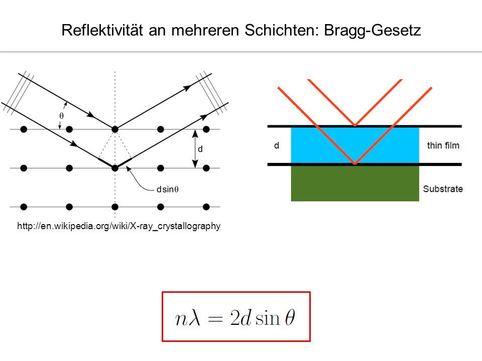 Reflektivität an mehreren Schichten: Bragg-Gesetz http://en.wikipedia.org/wiki/X-ray_crystallography