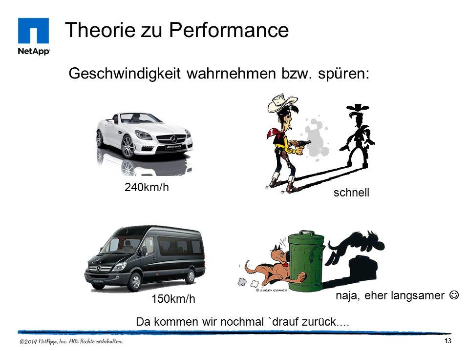 13 Theorie zu Performance Geschwindigkeit wahrnehmen bzw.