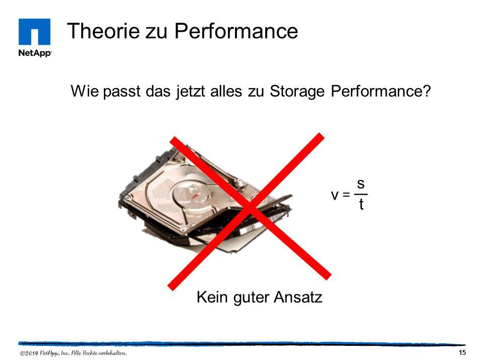 15 Theorie zu Performance Wie passt das jetzt alles zu Storage Performance.