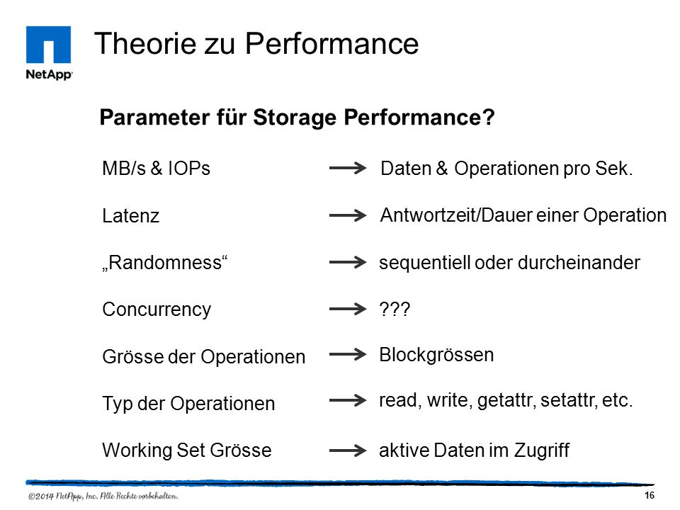 16 Theorie zu Performance Parameter für Storage Performance.