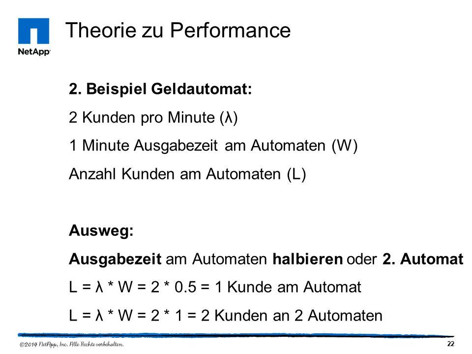 22 Theorie zu Performance 2.