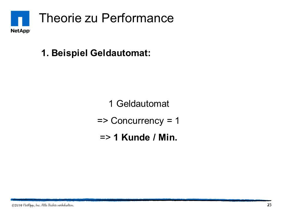 23 Theorie zu Performance 1. Beispiel Geldautomat: 1 Geldautomat => Concurrency = 1 => 1 Kunde / Min.