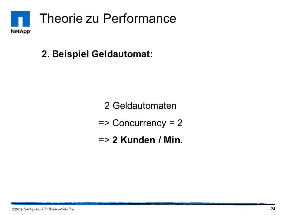 24 Theorie zu Performance 2. Beispiel Geldautomat: 2 Geldautomaten => Concurrency = 2 => 2 Kunden / Min.