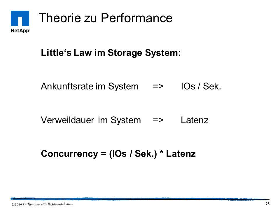25 Theorie zu Performance Little's Law im Storage System: Ankunftsrate im System=>IOs / Sek. Verweildauer im System=>Latenz Concurrency = (IOs / Sek.)