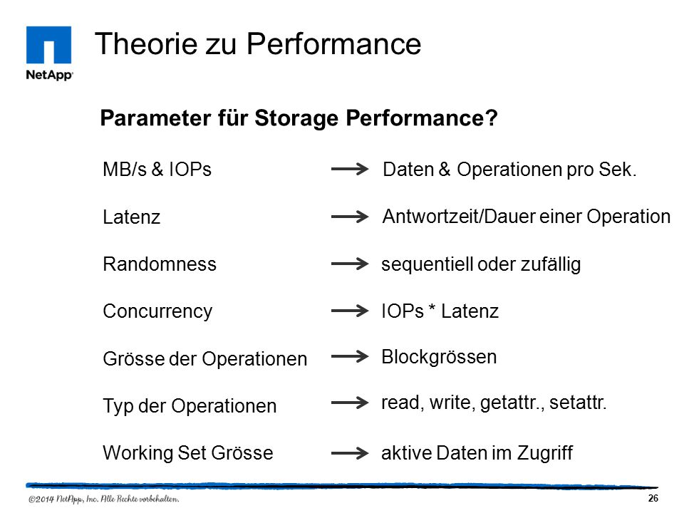 26 Theorie zu Performance Parameter für Storage Performance.