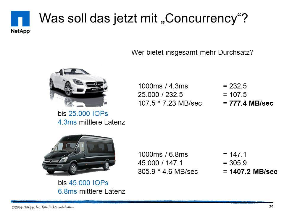 """29 Was soll das jetzt mit """"Concurrency ."""