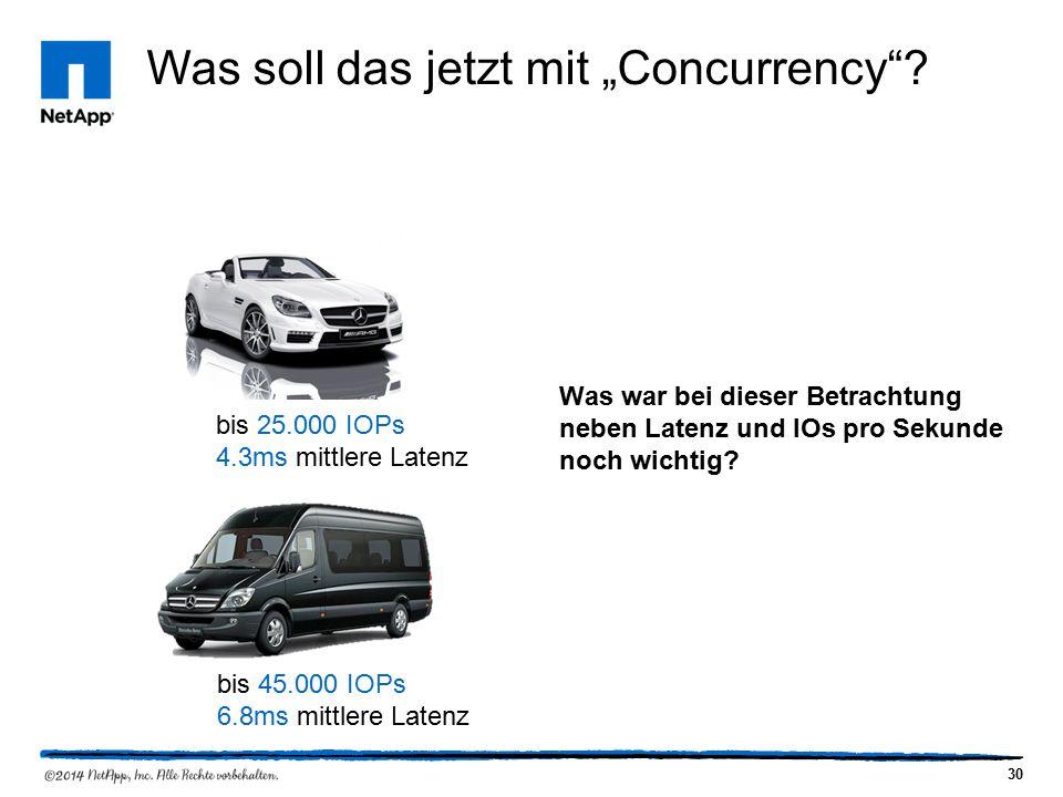 """30 Was soll das jetzt mit """"Concurrency ."""