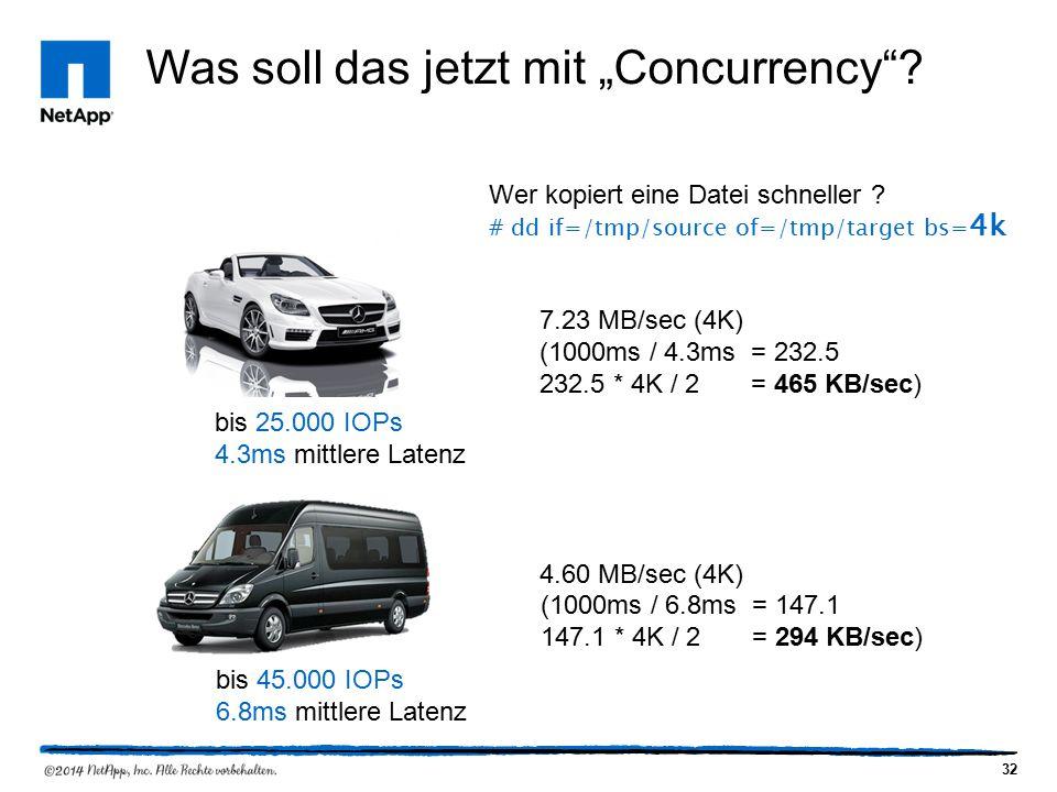 """32 Was soll das jetzt mit """"Concurrency ."""