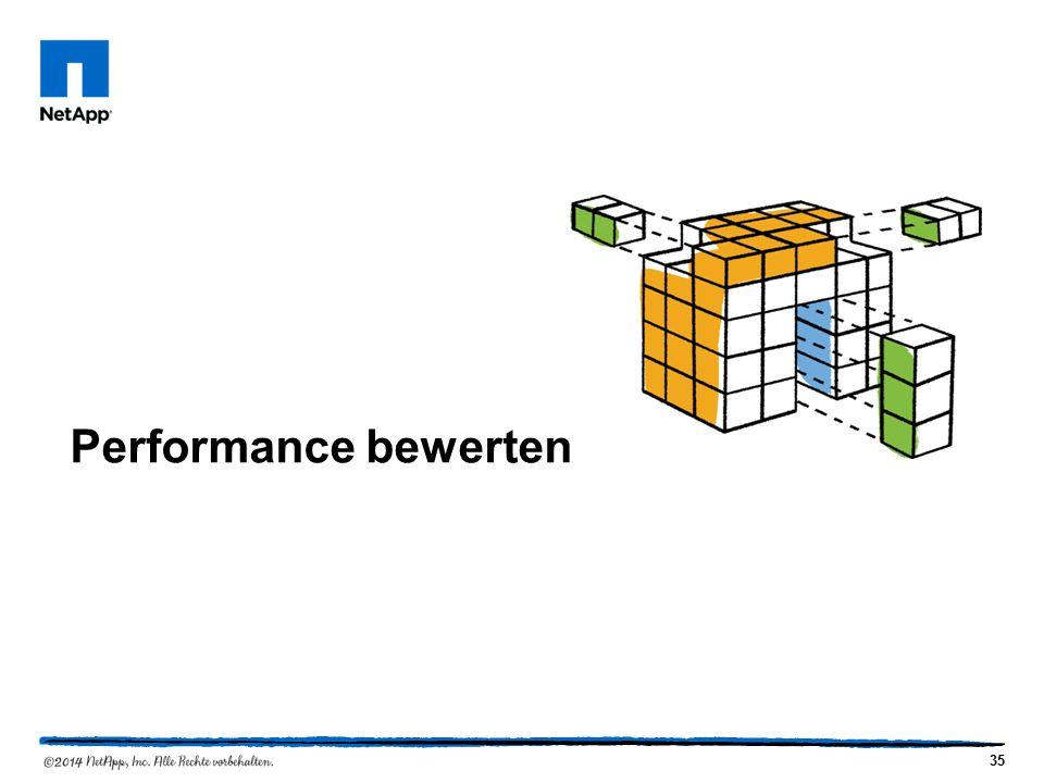 35 Performance bewerten