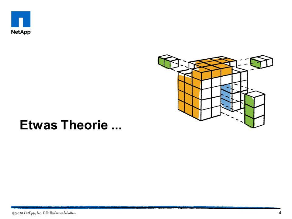 4 Etwas Theorie...