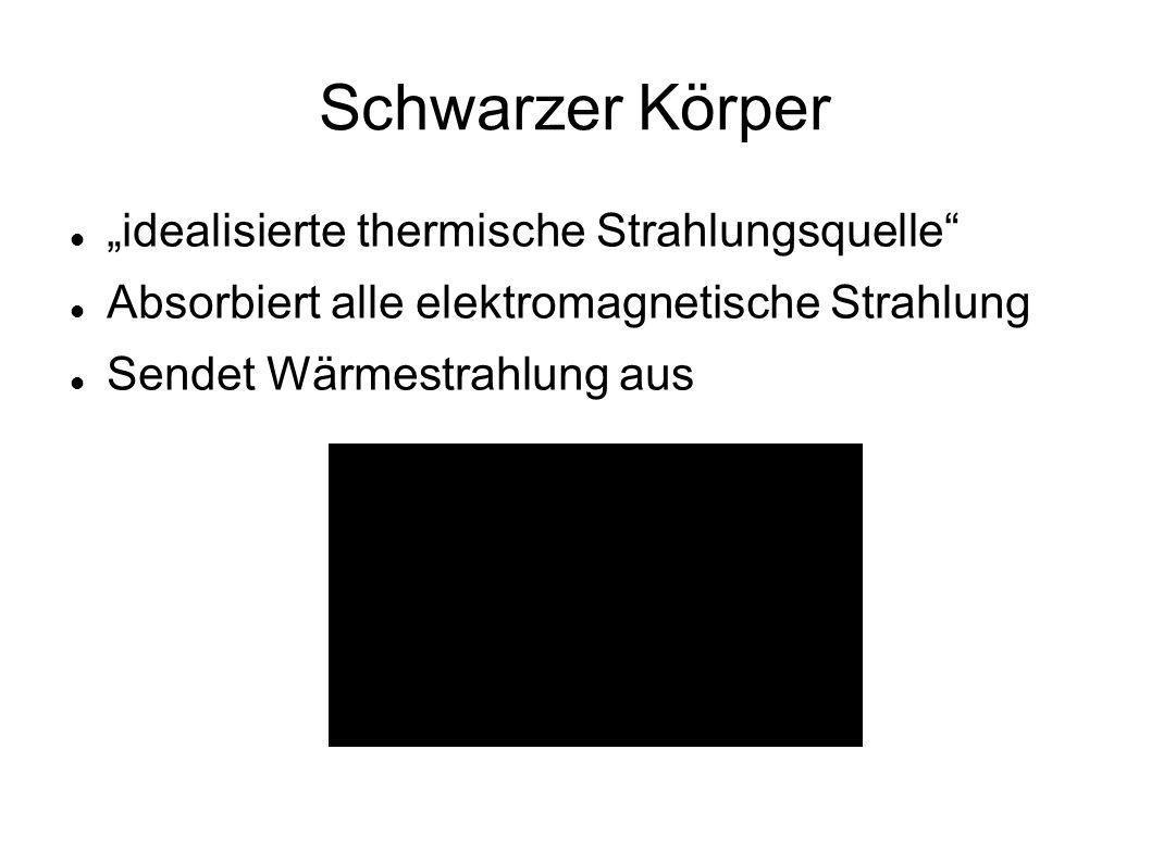 """Schwarzer Körper """"idealisierte thermische Strahlungsquelle"""" Absorbiert alle elektromagnetische Strahlung Sendet Wärmestrahlung aus"""