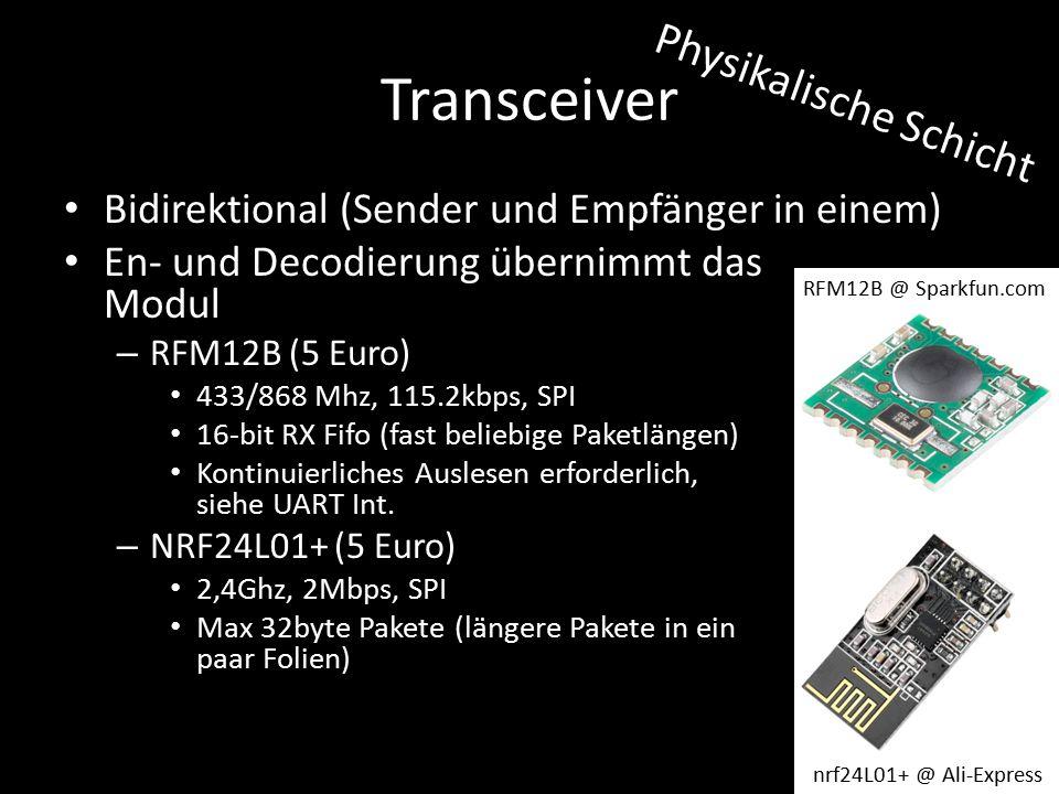 Transceiver Bidirektional (Sender und Empfänger in einem) En- und Decodierung übernimmt das Modul – RFM12B (5 Euro) 433/868 Mhz, 115.2kbps, SPI 16-bit RX Fifo (fast beliebige Paketlängen) Kontinuierliches Auslesen erforderlich, siehe UART Int.
