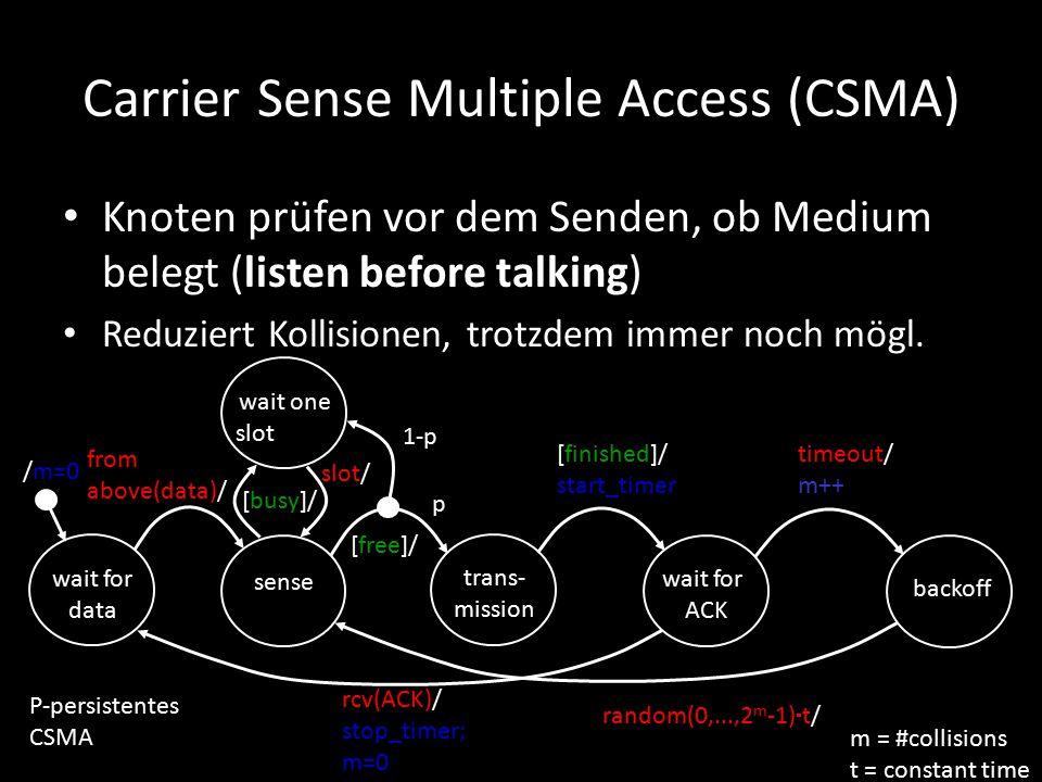 Carrier Sense Multiple Access (CSMA) Knoten prüfen vor dem Senden, ob Medium belegt (listen before talking) Reduziert Kollisionen, trotzdem immer noch mögl.