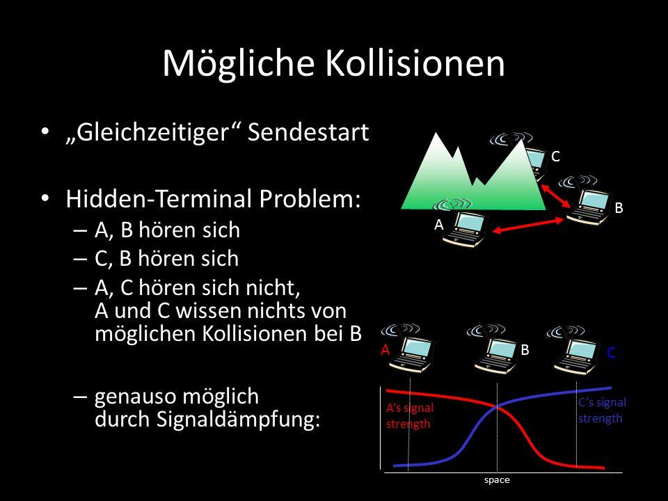 """Mögliche Kollisionen """"Gleichzeitiger Sendestart Hidden-Terminal Problem: – A, B hören sich – C, B hören sich – A, C hören sich nicht, A und C wissen nichts von möglichen Kollisionen bei B – genauso möglich durch Signaldämpfung: A B C A B C A's signal strength space C's signal strength"""