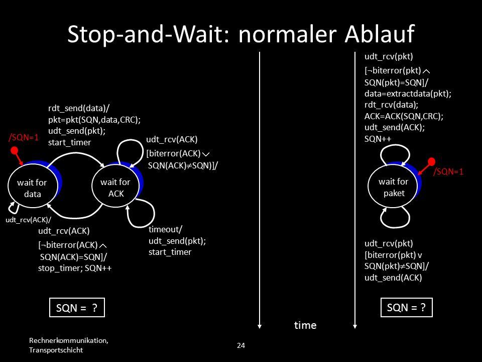 Rechnerkommunikation, Transportschicht 24 wait for data wait for ACK /SQN=1 rdt_send(data)/ pkt=pkt(SQN,data,CRC); udt_send(pkt); start_timer udt_rcv(ACK) [biterror(ACK)  SQN(ACK)  SQN)]/ timeout/ udt_send(pkt); start_timer udt_rcv(ACK) [¬biterror(ACK)  SQN(ACK)=SQN]/ stop_timer; SQN++ wait for paket /SQN=1 udt_rcv(pkt) [biterror(pkt) v SQN(pkt)  SQN]/ udt_send(ACK) udt_rcv(pkt) [¬biterror(pkt)  SQN(pkt)=SQN]/ data=extractdata(pkt); rdt_rcv(data); ACK=ACK(SQN,CRC); udt_send(ACK); SQN++ time SQN = .