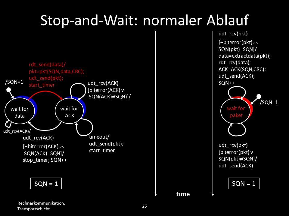 Rechnerkommunikation, Transportschicht 26 wait for data wait for ACK /SQN=1 rdt_send(data)/ pkt=pkt(SQN,data,CRC); udt_send(pkt); start_timer udt_rcv(ACK) [biterror(ACK) v SQN(ACK)  SQN)]/ timeout/ udt_send(pkt); start_timer udt_rcv(ACK) [¬biterror(ACK)  SQN(ACK)=SQN]/ stop_timer; SQN++ wait for paket /SQN=1 udt_rcv(pkt) [biterror(pkt) v SQN(pkt)  SQN]/ udt_send(ACK) udt_rcv(pkt) [¬biterror(pkt)  SQN(pkt)=SQN]/ data=extractdata(pkt); rdt_rcv(data); ACK=ACK(SQN,CRC); udt_send(ACK); SQN++ time SQN = 1 Stop-and-Wait: normaler Ablauf udt_rcv(ACK)/