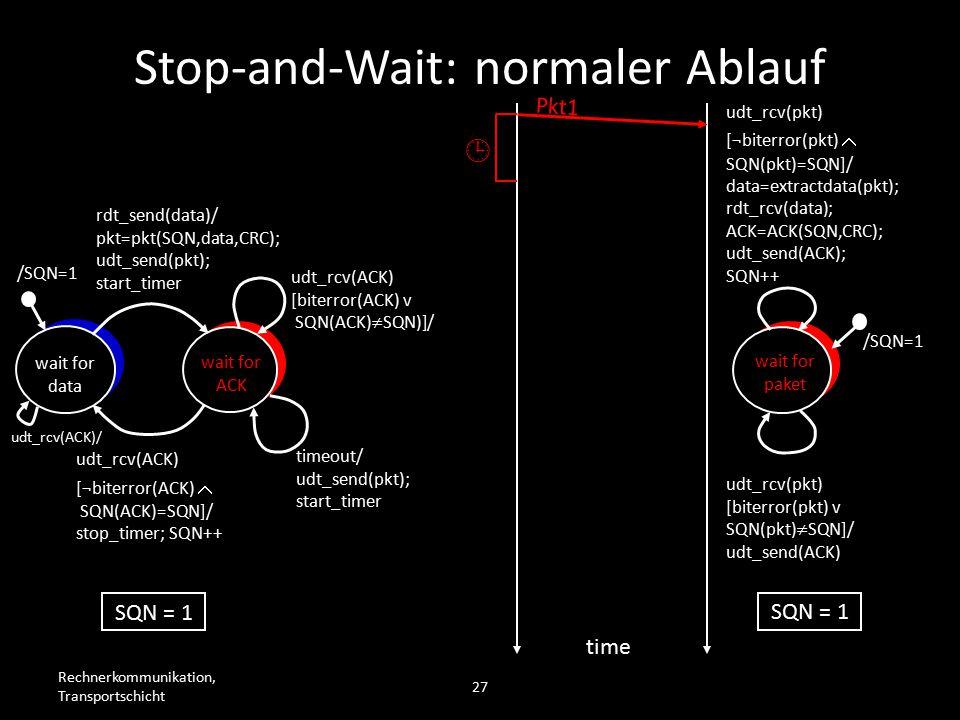 Rechnerkommunikation, Transportschicht 27 wait for data wait for ACK /SQN=1 rdt_send(data)/ pkt=pkt(SQN,data,CRC); udt_send(pkt); start_timer udt_rcv(ACK) [biterror(ACK) v SQN(ACK)  SQN)]/ timeout/ udt_send(pkt); start_timer udt_rcv(ACK) [¬biterror(ACK)  SQN(ACK)=SQN]/ stop_timer; SQN++ wait for paket /SQN=1 udt_rcv(pkt) [biterror(pkt) v SQN(pkt)  SQN]/ udt_send(ACK) udt_rcv(pkt) [¬biterror(pkt)  SQN(pkt)=SQN]/ data=extractdata(pkt); rdt_rcv(data); ACK=ACK(SQN,CRC); udt_send(ACK); SQN++ Pkt1 time SQN = 1  Stop-and-Wait: normaler Ablauf udt_rcv(ACK)/