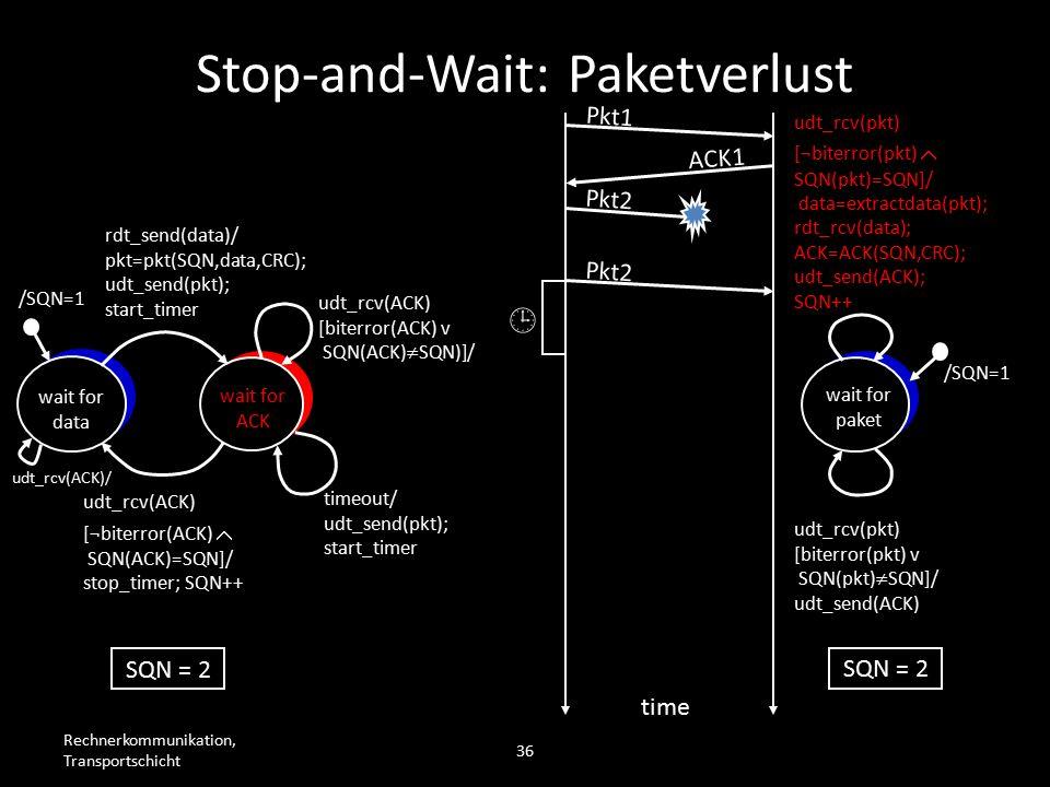 Rechnerkommunikation, Transportschicht 36 wait for data wait for ACK /SQN=1 rdt_send(data)/ pkt=pkt(SQN,data,CRC); udt_send(pkt); start_timer udt_rcv(ACK) [biterror(ACK) v SQN(ACK)  SQN)]/ timeout/ udt_send(pkt); start_timer udt_rcv(ACK) [¬biterror(ACK)  SQN(ACK)=SQN]/ stop_timer; SQN++ wait for paket /SQN=1 udt_rcv(pkt) [biterror(pkt) v SQN(pkt)  SQN]/ udt_send(ACK) udt_rcv(pkt) [¬biterror(pkt)  SQN(pkt)=SQN]/ data=extractdata(pkt); rdt_rcv(data); ACK=ACK(SQN,CRC); udt_send(ACK); SQN++ Pkt1 ACK1 Pkt2 time SQN = 2 Pkt2  Stop-and-Wait: Paketverlust udt_rcv(ACK)/