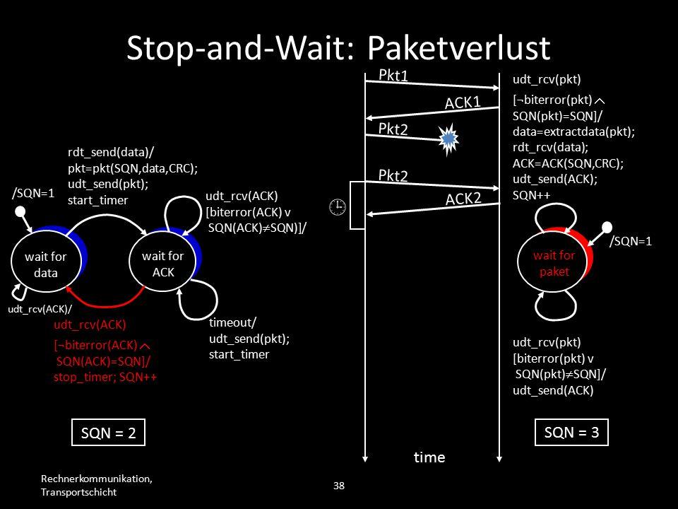 Rechnerkommunikation, Transportschicht 38 wait for data wait for ACK /SQN=1 rdt_send(data)/ pkt=pkt(SQN,data,CRC); udt_send(pkt); start_timer udt_rcv(ACK) [biterror(ACK) v SQN(ACK)  SQN)]/ timeout/ udt_send(pkt); start_timer udt_rcv(ACK) [¬biterror(ACK)  SQN(ACK)=SQN]/ stop_timer; SQN++ wait for paket /SQN=1 udt_rcv(pkt) [biterror(pkt) v SQN(pkt)  SQN]/ udt_send(ACK) udt_rcv(pkt) [¬biterror(pkt)  SQN(pkt)=SQN]/ data=extractdata(pkt); rdt_rcv(data); ACK=ACK(SQN,CRC); udt_send(ACK); SQN++ Pkt1 ACK1 Pkt2 time SQN = 2 SQN = 3 Pkt2  ACK2 Stop-and-Wait: Paketverlust udt_rcv(ACK)/