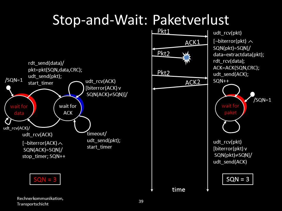Rechnerkommunikation, Transportschicht 39 wait for data wait for ACK /SQN=1 rdt_send(data)/ pkt=pkt(SQN,data,CRC); udt_send(pkt); start_timer udt_rcv(ACK) [biterror(ACK) v SQN(ACK)  SQN)]/ timeout/ udt_send(pkt); start_timer udt_rcv(ACK) [¬biterror(ACK)  SQN(ACK)=SQN]/ stop_timer; SQN++ wait for paket /SQN=1 udt_rcv(pkt) [biterror(pkt) v SQN(pkt)  SQN]/ udt_send(ACK) udt_rcv(pkt) [¬biterror(pkt)  SQN(pkt)=SQN]/ data=extractdata(pkt); rdt_rcv(data); ACK=ACK(SQN,CRC); udt_send(ACK); SQN++ Pkt1 ACK1 Pkt2 time SQN = 3 Pkt2 ACK2 Stop-and-Wait: Paketverlust udt_rcv(ACK)/