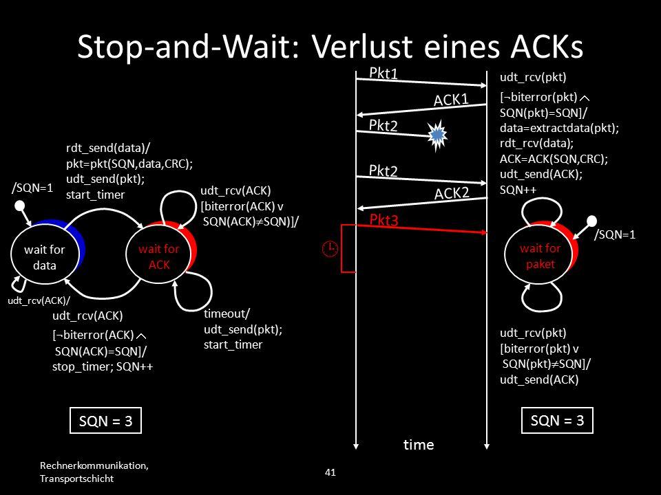 Rechnerkommunikation, Transportschicht 41 wait for data wait for ACK /SQN=1 rdt_send(data)/ pkt=pkt(SQN,data,CRC); udt_send(pkt); start_timer udt_rcv(ACK) [biterror(ACK) v SQN(ACK)  SQN)]/ timeout/ udt_send(pkt); start_timer udt_rcv(ACK) [¬biterror(ACK)  SQN(ACK)=SQN]/ stop_timer; SQN++ wait for paket /SQN=1 udt_rcv(pkt) [biterror(pkt) v SQN(pkt)  SQN]/ udt_send(ACK) udt_rcv(pkt) [¬biterror(pkt)  SQN(pkt)=SQN]/ data=extractdata(pkt); rdt_rcv(data); ACK=ACK(SQN,CRC); udt_send(ACK); SQN++ Pkt1 ACK1 Pkt2 time SQN = 3 Pkt2 ACK2 Pkt3  Stop-and-Wait: Verlust eines ACKs udt_rcv(ACK)/