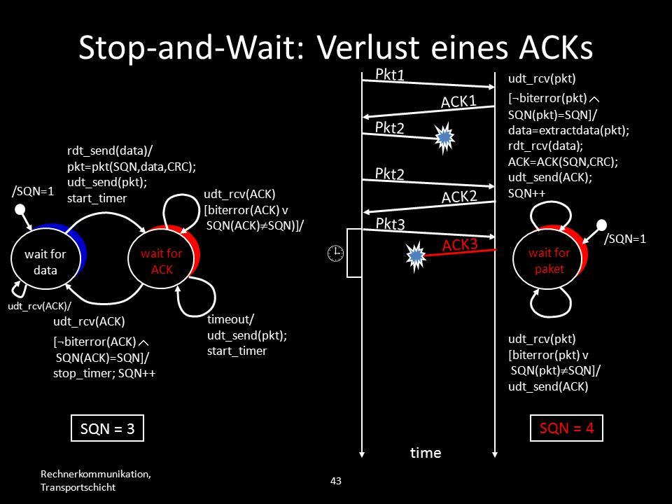 Rechnerkommunikation, Transportschicht 43 wait for data wait for ACK /SQN=1 rdt_send(data)/ pkt=pkt(SQN,data,CRC); udt_send(pkt); start_timer udt_rcv(ACK) [biterror(ACK) v SQN(ACK)  SQN)]/ timeout/ udt_send(pkt); start_timer udt_rcv(ACK) [¬biterror(ACK)  SQN(ACK)=SQN]/ stop_timer; SQN++ wait for paket /SQN=1 udt_rcv(pkt) [biterror(pkt) v SQN(pkt)  SQN]/ udt_send(ACK) udt_rcv(pkt) [¬biterror(pkt)  SQN(pkt)=SQN]/ data=extractdata(pkt); rdt_rcv(data); ACK=ACK(SQN,CRC); udt_send(ACK); SQN++ Pkt1 ACK1 Pkt2 time SQN = 3 SQN = 4 Pkt2 ACK2 Pkt3  ACK3 Stop-and-Wait: Verlust eines ACKs udt_rcv(ACK)/