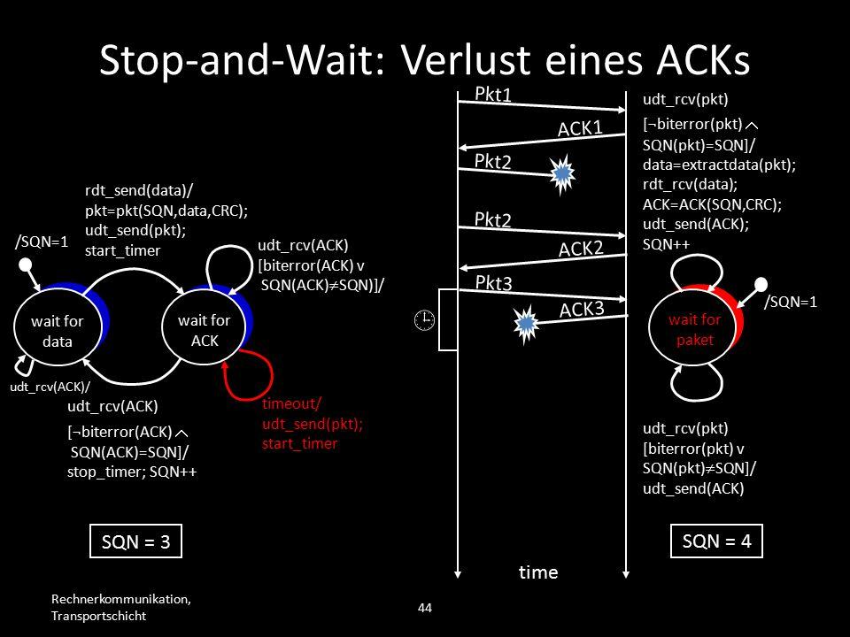 Rechnerkommunikation, Transportschicht 44 wait for data wait for ACK /SQN=1 rdt_send(data)/ pkt=pkt(SQN,data,CRC); udt_send(pkt); start_timer udt_rcv(ACK) [biterror(ACK) v SQN(ACK)  SQN)]/ timeout/ udt_send(pkt); start_timer udt_rcv(ACK) [¬biterror(ACK)  SQN(ACK)=SQN]/ stop_timer; SQN++ wait for paket /SQN=1 udt_rcv(pkt) [biterror(pkt) v SQN(pkt)  SQN]/ udt_send(ACK) udt_rcv(pkt) [¬biterror(pkt)  SQN(pkt)=SQN]/ data=extractdata(pkt); rdt_rcv(data); ACK=ACK(SQN,CRC); udt_send(ACK); SQN++ Pkt1 ACK1 Pkt2 time SQN = 3 SQN = 4 Pkt2 ACK2 Pkt3  ACK3 Stop-and-Wait: Verlust eines ACKs udt_rcv(ACK)/