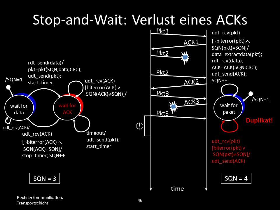 Rechnerkommunikation, Transportschicht 46 wait for data wait for ACK /SQN=1 rdt_send(data)/ pkt=pkt(SQN,data,CRC); udt_send(pkt); start_timer udt_rcv(ACK) [biterror(ACK) v SQN(ACK)  SQN)]/ timeout/ udt_send(pkt); start_timer udt_rcv(ACK) [¬biterror(ACK)  SQN(ACK)=SQN]/ stop_timer; SQN++ wait for paket /SQN=1 udt_rcv(pkt) [biterror(pkt) v SQN(pkt)  SQN]/ udt_send(ACK) udt_rcv(pkt) [¬biterror(pkt)  SQN(pkt)=SQN]/ data=extractdata(pkt); rdt_rcv(data); ACK=ACK(SQN,CRC); udt_send(ACK); SQN++ Pkt1 ACK1 Pkt2 time SQN = 3 SQN = 4 Pkt2 ACK2 Pkt3 ACK3 Pkt3  Duplikat.