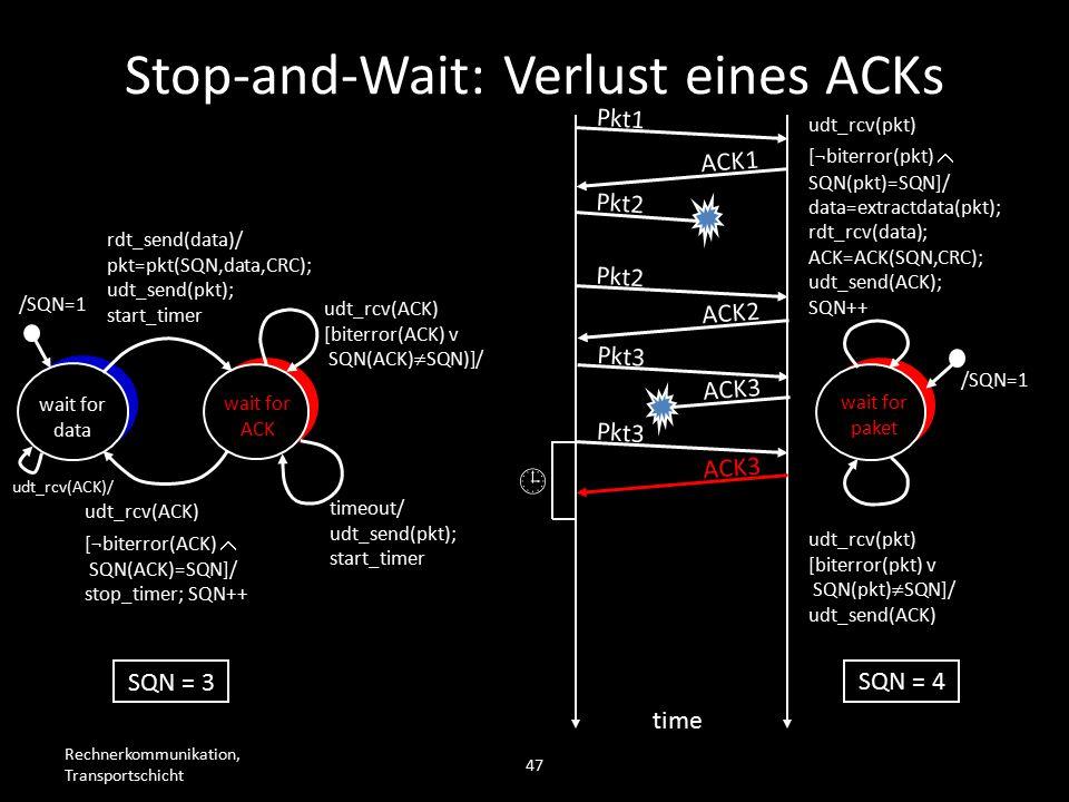 Rechnerkommunikation, Transportschicht 47 wait for data wait for ACK /SQN=1 rdt_send(data)/ pkt=pkt(SQN,data,CRC); udt_send(pkt); start_timer udt_rcv(ACK) [biterror(ACK) v SQN(ACK)  SQN)]/ timeout/ udt_send(pkt); start_timer udt_rcv(ACK) [¬biterror(ACK)  SQN(ACK)=SQN]/ stop_timer; SQN++ wait for paket /SQN=1 udt_rcv(pkt) [biterror(pkt) v SQN(pkt)  SQN]/ udt_send(ACK) udt_rcv(pkt) [¬biterror(pkt)  SQN(pkt)=SQN]/ data=extractdata(pkt); rdt_rcv(data); ACK=ACK(SQN,CRC); udt_send(ACK); SQN++ Pkt1 ACK1 Pkt2 time SQN = 3 SQN = 4 Pkt2 ACK2 Pkt3 ACK3 Pkt3  ACK3 Stop-and-Wait: Verlust eines ACKs udt_rcv(ACK)/