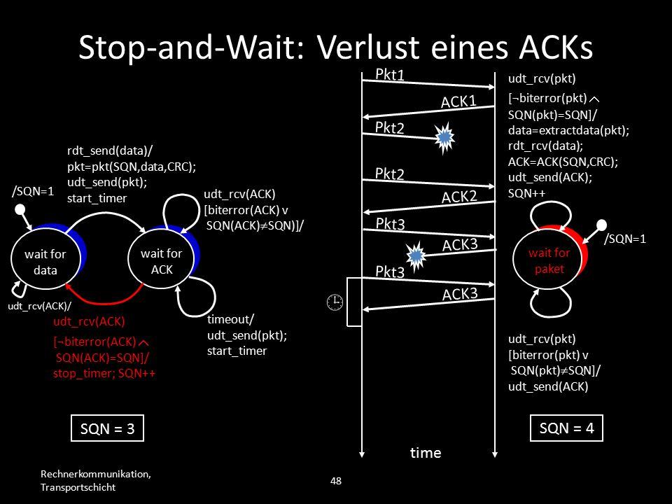 Rechnerkommunikation, Transportschicht 48 wait for data wait for ACK /SQN=1 rdt_send(data)/ pkt=pkt(SQN,data,CRC); udt_send(pkt); start_timer udt_rcv(ACK) [biterror(ACK) v SQN(ACK)  SQN)]/ timeout/ udt_send(pkt); start_timer udt_rcv(ACK) [¬biterror(ACK)  SQN(ACK)=SQN]/ stop_timer; SQN++ wait for paket /SQN=1 udt_rcv(pkt) [biterror(pkt) v SQN(pkt)  SQN]/ udt_send(ACK) udt_rcv(pkt) [¬biterror(pkt)  SQN(pkt)=SQN]/ data=extractdata(pkt); rdt_rcv(data); ACK=ACK(SQN,CRC); udt_send(ACK); SQN++ Pkt1 ACK1 Pkt2 time SQN = 3 SQN = 4 Pkt2 ACK2 Pkt3 ACK3 Pkt3  ACK3 Stop-and-Wait: Verlust eines ACKs udt_rcv(ACK)/