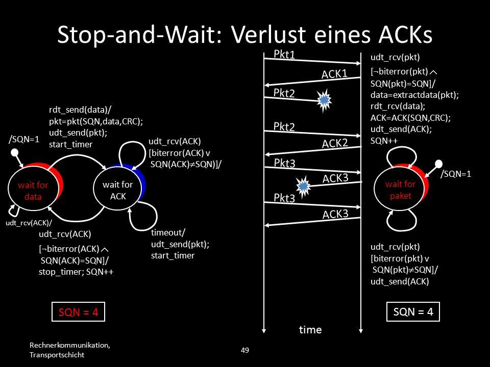 Rechnerkommunikation, Transportschicht 49 wait for data wait for ACK /SQN=1 rdt_send(data)/ pkt=pkt(SQN,data,CRC); udt_send(pkt); start_timer udt_rcv(ACK) [biterror(ACK) v SQN(ACK)  SQN)]/ timeout/ udt_send(pkt); start_timer udt_rcv(ACK) [¬biterror(ACK)  SQN(ACK)=SQN]/ stop_timer; SQN++ wait for paket /SQN=1 udt_rcv(pkt) [biterror(pkt) v SQN(pkt)  SQN]/ udt_send(ACK) udt_rcv(pkt) [¬biterror(pkt)  SQN(pkt)=SQN]/ data=extractdata(pkt); rdt_rcv(data); ACK=ACK(SQN,CRC); udt_send(ACK); SQN++ Pkt1 ACK1 Pkt2 time SQN = 4 Pkt2 ACK2 Pkt3 ACK3 Pkt3 ACK3 Stop-and-Wait: Verlust eines ACKs udt_rcv(ACK)/