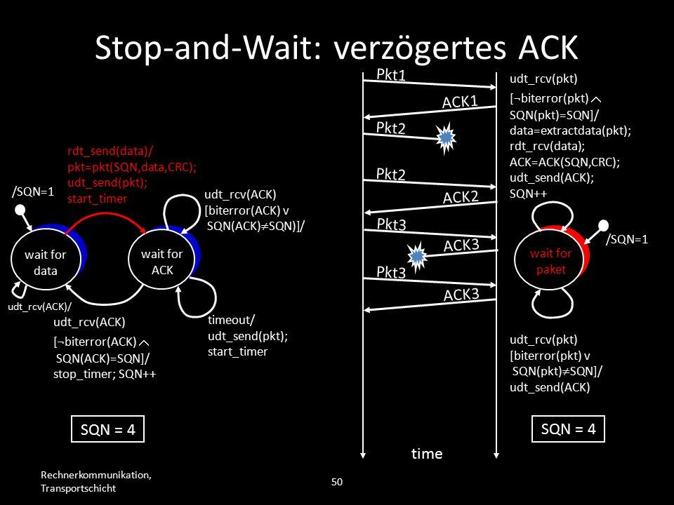 Rechnerkommunikation, Transportschicht 50 wait for data wait for ACK /SQN=1 rdt_send(data)/ pkt=pkt(SQN,data,CRC); udt_send(pkt); start_timer udt_rcv(ACK) [biterror(ACK) v SQN(ACK)  SQN)]/ timeout/ udt_send(pkt); start_timer udt_rcv(ACK) [¬biterror(ACK)  SQN(ACK)=SQN]/ stop_timer; SQN++ wait for paket /SQN=1 udt_rcv(pkt) [biterror(pkt) v SQN(pkt)  SQN]/ udt_send(ACK) udt_rcv(pkt) [¬biterror(pkt)  SQN(pkt)=SQN]/ data=extractdata(pkt); rdt_rcv(data); ACK=ACK(SQN,CRC); udt_send(ACK); SQN++ Pkt1 ACK1 Pkt2 time SQN = 4 Pkt2 ACK2 Pkt3 ACK3 Pkt3 ACK3 Stop-and-Wait: verzögertes ACK udt_rcv(ACK)/