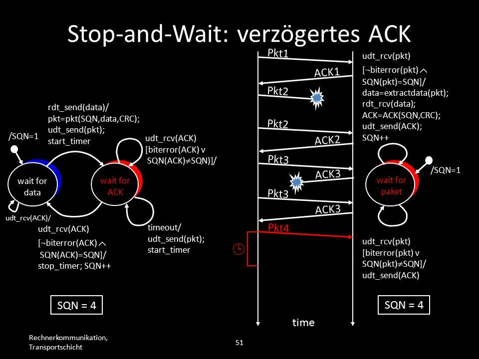 Rechnerkommunikation, Transportschicht 51 wait for data wait for ACK /SQN=1 rdt_send(data)/ pkt=pkt(SQN,data,CRC); udt_send(pkt); start_timer udt_rcv(ACK) [biterror(ACK) v SQN(ACK)  SQN)]/ timeout/ udt_send(pkt); start_timer udt_rcv(ACK) [¬biterror(ACK)  SQN(ACK)=SQN]/ stop_timer; SQN++ wait for paket /SQN=1 udt_rcv(pkt) [biterror(pkt) v SQN(pkt)  SQN]/ udt_send(ACK) udt_rcv(pkt) [¬biterror(pkt)  SQN(pkt)=SQN]/ data=extractdata(pkt); rdt_rcv(data); ACK=ACK(SQN,CRC); udt_send(ACK); SQN++ Pkt1 ACK1 Pkt2 time SQN = 4 Pkt2 ACK2 Pkt3 ACK3 Pkt3 ACK3 Pkt4  Stop-and-Wait: verzögertes ACK udt_rcv(ACK)/