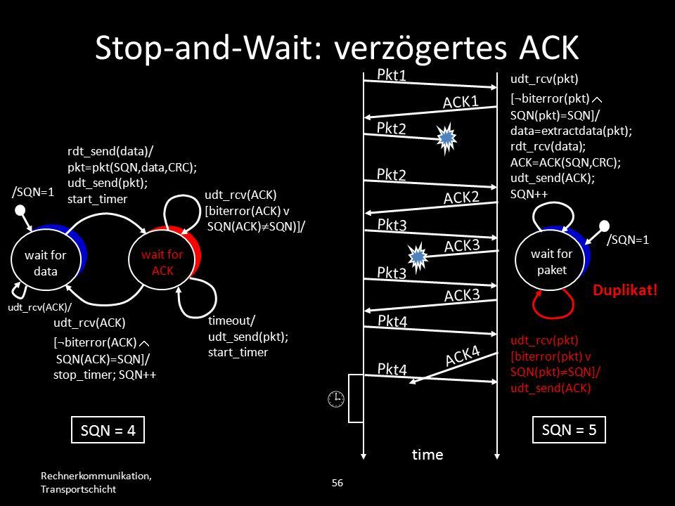 Rechnerkommunikation, Transportschicht 56 wait for data wait for ACK /SQN=1 rdt_send(data)/ pkt=pkt(SQN,data,CRC); udt_send(pkt); start_timer udt_rcv(ACK) [biterror(ACK) v SQN(ACK)  SQN)]/ timeout/ udt_send(pkt); start_timer udt_rcv(ACK) [¬biterror(ACK)  SQN(ACK)=SQN]/ stop_timer; SQN++ wait for paket /SQN=1 udt_rcv(pkt) [biterror(pkt) v SQN(pkt)  SQN]/ udt_send(ACK) udt_rcv(pkt) [¬biterror(pkt)  SQN(pkt)=SQN]/ data=extractdata(pkt); rdt_rcv(data); ACK=ACK(SQN,CRC); udt_send(ACK); SQN++ Pkt1 ACK1 Pkt2 time SQN = 4 SQN = 5 Pkt2 ACK2 Pkt3 ACK3 Pkt3 ACK3 Pkt4  ACK4 Duplikat.