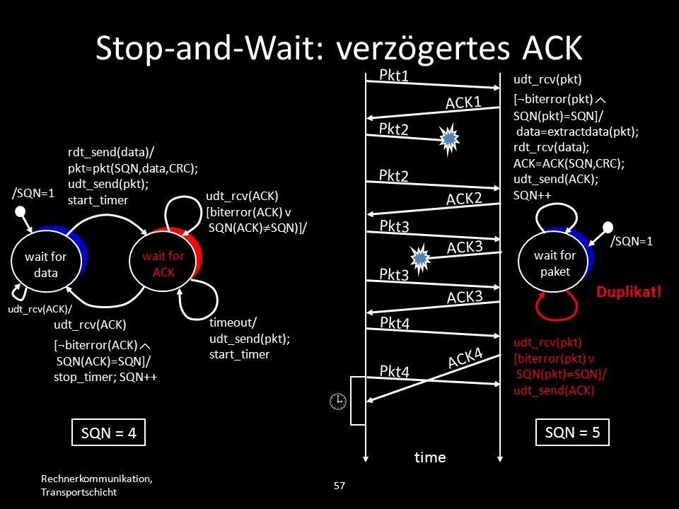Rechnerkommunikation, Transportschicht 57 wait for data wait for ACK /SQN=1 rdt_send(data)/ pkt=pkt(SQN,data,CRC); udt_send(pkt); start_timer udt_rcv(ACK) [biterror(ACK) v SQN(ACK)  SQN)]/ timeout/ udt_send(pkt); start_timer udt_rcv(ACK) [¬biterror(ACK)  SQN(ACK)=SQN]/ stop_timer; SQN++ wait for paket /SQN=1 udt_rcv(pkt) [biterror(pkt) v SQN(pkt)  SQN]/ udt_send(ACK) udt_rcv(pkt) [¬biterror(pkt)  SQN(pkt)=SQN]/ data=extractdata(pkt); rdt_rcv(data); ACK=ACK(SQN,CRC); udt_send(ACK); SQN++ Pkt1 ACK1 Pkt2 time SQN = 4 SQN = 5 Pkt2 ACK2 Pkt3 ACK3 Pkt3 ACK3 Pkt4  ACK4 Duplikat.