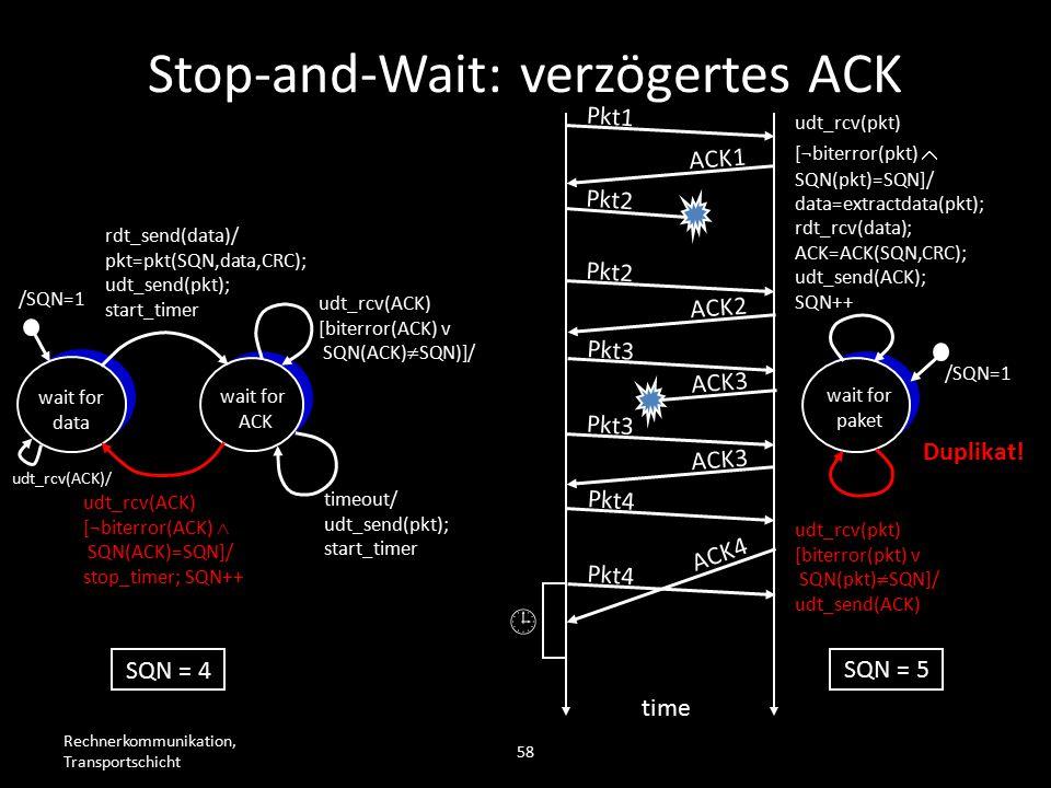 Rechnerkommunikation, Transportschicht 58 wait for data wait for ACK /SQN=1 rdt_send(data)/ pkt=pkt(SQN,data,CRC); udt_send(pkt); start_timer udt_rcv(ACK) [biterror(ACK) v SQN(ACK)  SQN)]/ timeout/ udt_send(pkt); start_timer udt_rcv(ACK) [¬biterror(ACK)  SQN(ACK)=SQN]/ stop_timer; SQN++ wait for paket /SQN=1 udt_rcv(pkt) [biterror(pkt) v SQN(pkt)  SQN]/ udt_send(ACK) udt_rcv(pkt) [¬biterror(pkt)  SQN(pkt)=SQN]/ data=extractdata(pkt); rdt_rcv(data); ACK=ACK(SQN,CRC); udt_send(ACK); SQN++ Pkt1 ACK1 Pkt2 time SQN = 4 SQN = 5 Pkt2 ACK2 Pkt3 ACK3 Pkt3 ACK3 Pkt4  ACK4 Stop-and-Wait: verzögertes ACK Duplikat.