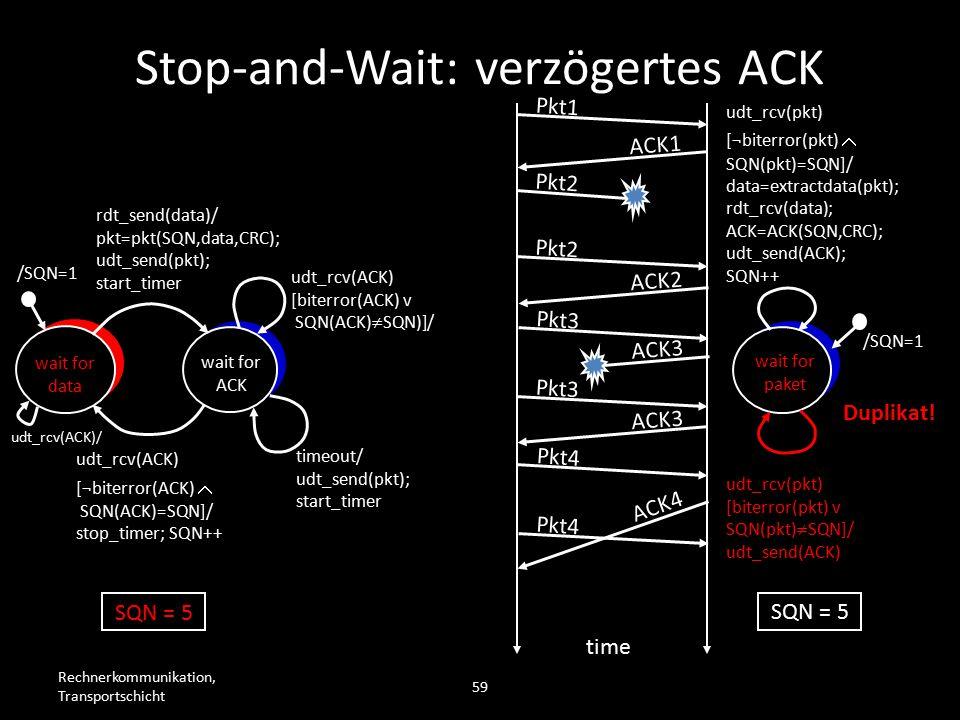 Rechnerkommunikation, Transportschicht 59 wait for data wait for ACK /SQN=1 rdt_send(data)/ pkt=pkt(SQN,data,CRC); udt_send(pkt); start_timer udt_rcv(ACK) [biterror(ACK) v SQN(ACK)  SQN)]/ timeout/ udt_send(pkt); start_timer udt_rcv(ACK) [¬biterror(ACK)  SQN(ACK)=SQN]/ stop_timer; SQN++ wait for paket /SQN=1 udt_rcv(pkt) [biterror(pkt) v SQN(pkt)  SQN]/ udt_send(ACK) udt_rcv(pkt) [¬biterror(pkt)  SQN(pkt)=SQN]/ data=extractdata(pkt); rdt_rcv(data); ACK=ACK(SQN,CRC); udt_send(ACK); SQN++ Pkt1 ACK1 Pkt2 time SQN = 5 Pkt2 ACK2 Pkt3 ACK3 Pkt3 ACK3 Pkt4 ACK4 Stop-and-Wait: verzögertes ACK Duplikat.