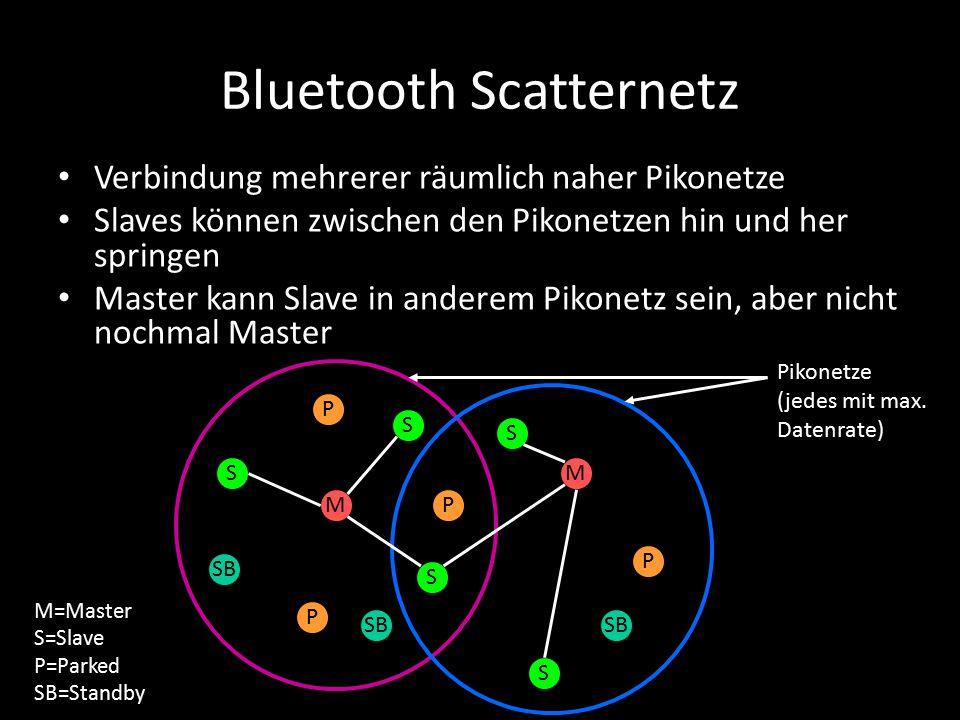 Bluetooth Scatternetz Verbindung mehrerer räumlich naher Pikonetze Slaves können zwischen den Pikonetzen hin und her springen Master kann Slave in anderem Pikonetz sein, aber nicht nochmal Master M=Master S=Slave P=Parked SB=Standby M S P SB S S P P M S S P Pikonetze (jedes mit max.