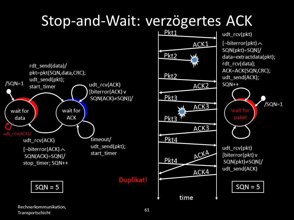Rechnerkommunikation, Transportschicht 61 wait for data wait for ACK /SQN=1 rdt_send(data)/ pkt=pkt(SQN,data,CRC); udt_send(pkt); start_timer udt_rcv(ACK) [biterror(ACK) v SQN(ACK)  SQN)]/ timeout/ udt_send(pkt); start_timer udt_rcv(ACK) [¬biterror(ACK)  SQN(ACK)=SQN]/ stop_timer; SQN++ wait for paket /SQN=1 udt_rcv(pkt) [biterror(pkt) v SQN(pkt)  SQN]/ udt_send(ACK) udt_rcv(pkt) [¬biterror(pkt)  SQN(pkt)=SQN]/ data=extractdata(pkt); rdt_rcv(data); ACK=ACK(SQN,CRC); udt_send(ACK); SQN++ Pkt1 ACK1 Pkt2 time SQN = 5 Pkt2 ACK2 Pkt3 ACK3 Pkt3 ACK3 Pkt4 ACK4 Duplikat.