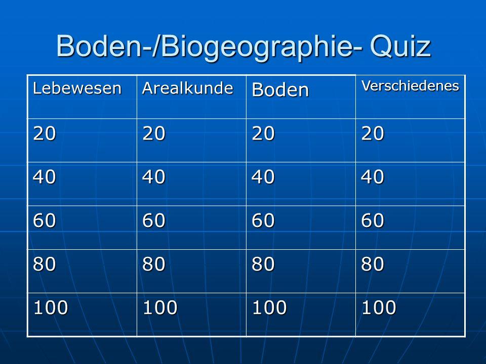 Boden-/Biogeographie- Quiz LebewesenArealkundeBodenVerschiedenes 20202020 40404040 60606060 80808080 100100100100