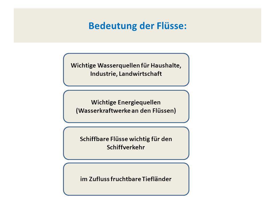 Bedeutung der Flüsse: Wichtige Wasserquellen für Haushalte, Industrie, Landwirtschaft Wichtige Energiequellen (Wasserkraftwerke an den Flüssen) Schiff