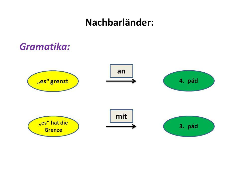 """Nachbarländer: Gramatika: """"es"""" grenzt """"es"""" hat die Grenze an 4. pád 3. pád mit"""