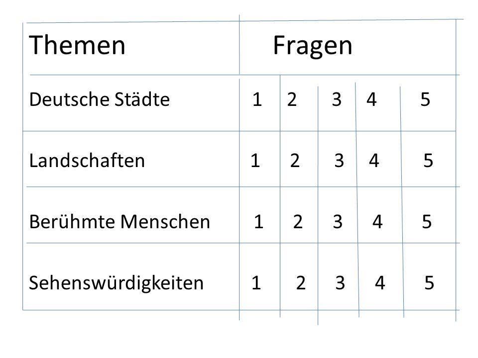 Themen Fragen Deutsche Städte 1 2 3 4 5 Landschaften 1 2 3 4 5 Berühmte Menschen 1 2 3 4 5 Sehenswürdigkeiten 1 2 3 4 5