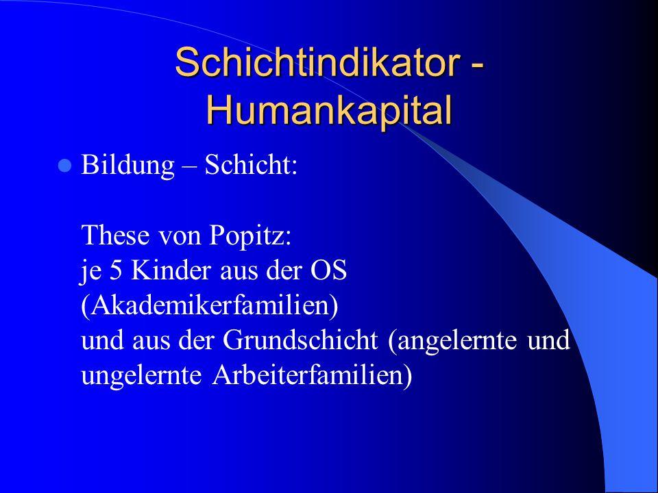 Schichtindikator - Humankapital Bildung – Schicht: These von Popitz: je 5 Kinder aus der OS (Akademikerfamilien) und aus der Grundschicht (angelernte und ungelernte Arbeiterfamilien)