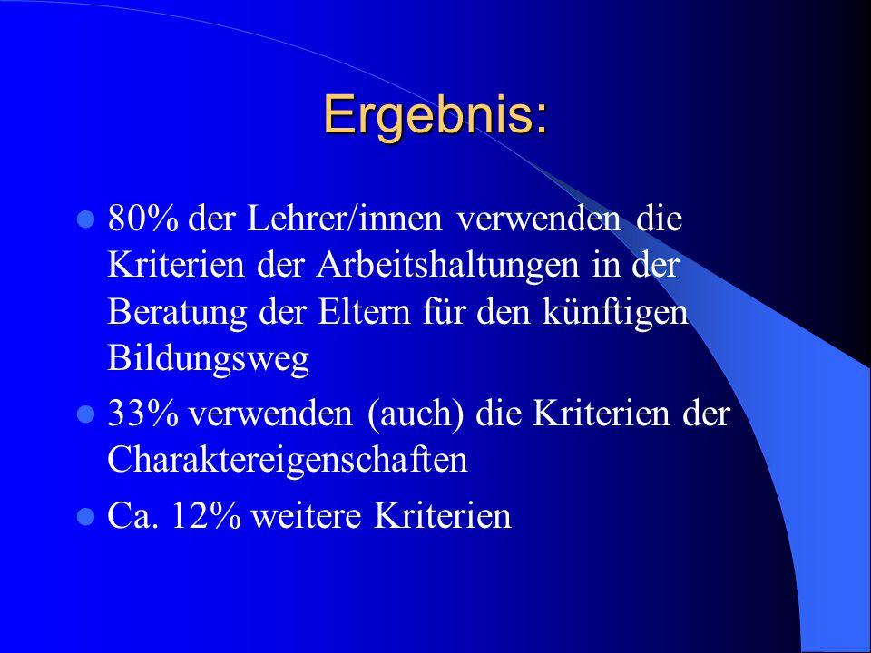 Ergebnis: 80% der Lehrer/innen verwenden die Kriterien der Arbeitshaltungen in der Beratung der Eltern für den künftigen Bildungsweg 33% verwenden (au