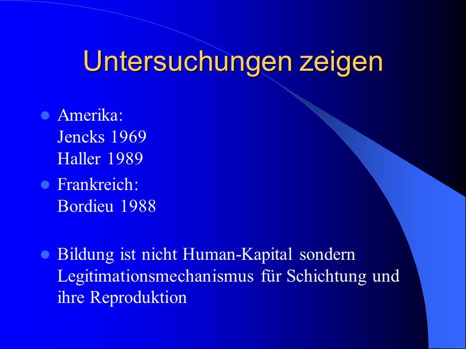 Untersuchungen zeigen Amerika: Jencks 1969 Haller 1989 Frankreich: Bordieu 1988 Bildung ist nicht Human-Kapital sondern Legitimationsmechanismus für Schichtung und ihre Reproduktion