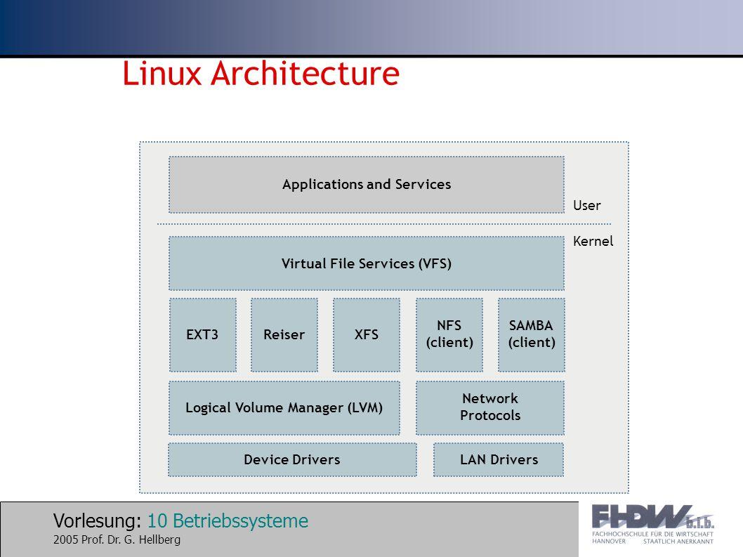 Vorlesung: 10 Betriebssysteme 2005 Prof. Dr. G. Hellberg Linux Architecture Virtual File Services (VFS) Logical Volume Manager (LVM) Device DriversLAN