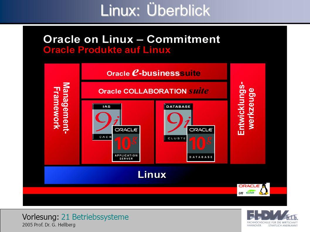 Vorlesung: 21 Betriebssysteme 2005 Prof. Dr. G. Hellberg Linux: Überblick