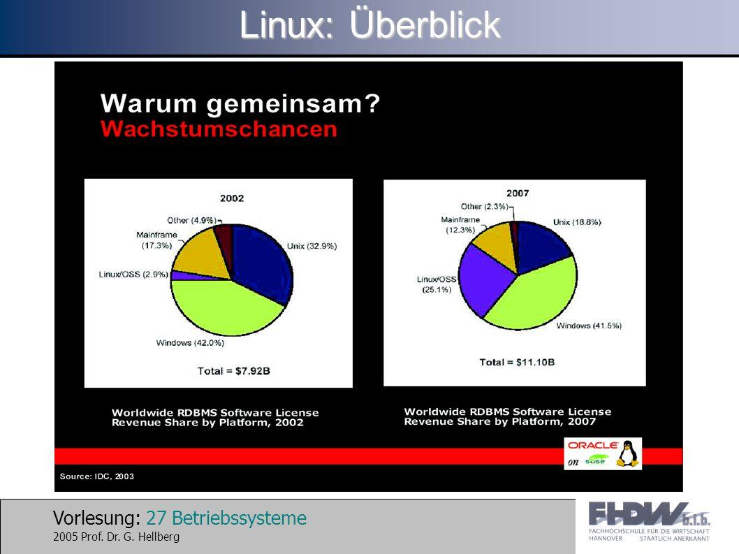 Vorlesung: 27 Betriebssysteme 2005 Prof. Dr. G. Hellberg Linux: Überblick